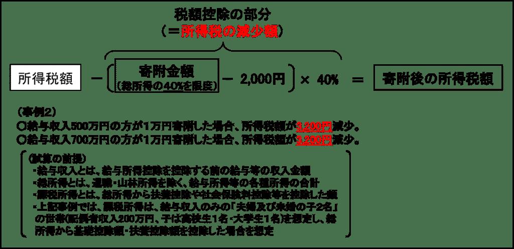 f:id:kataseumi:20180624022555p:plain