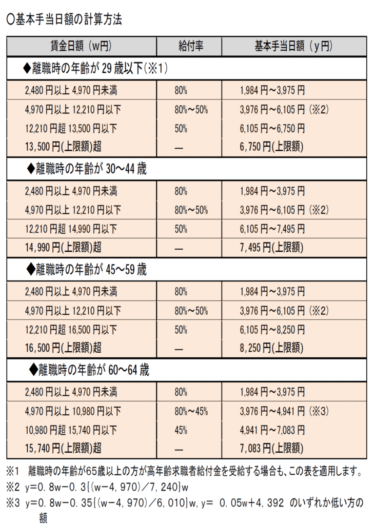 f:id:kataseumi:20180720001645p:plain