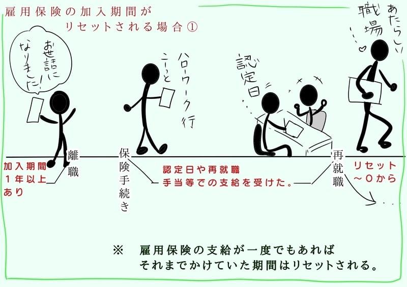 f:id:kataseumi:20181122221030j:plain
