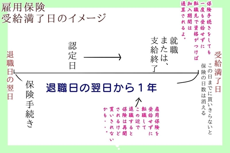 f:id:kataseumi:20181122225832j:plain