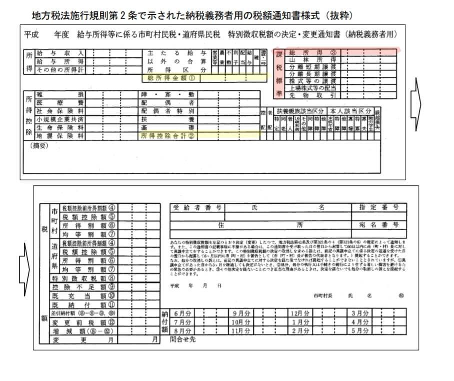 愛知県私学助成金 シュミレーション 2020